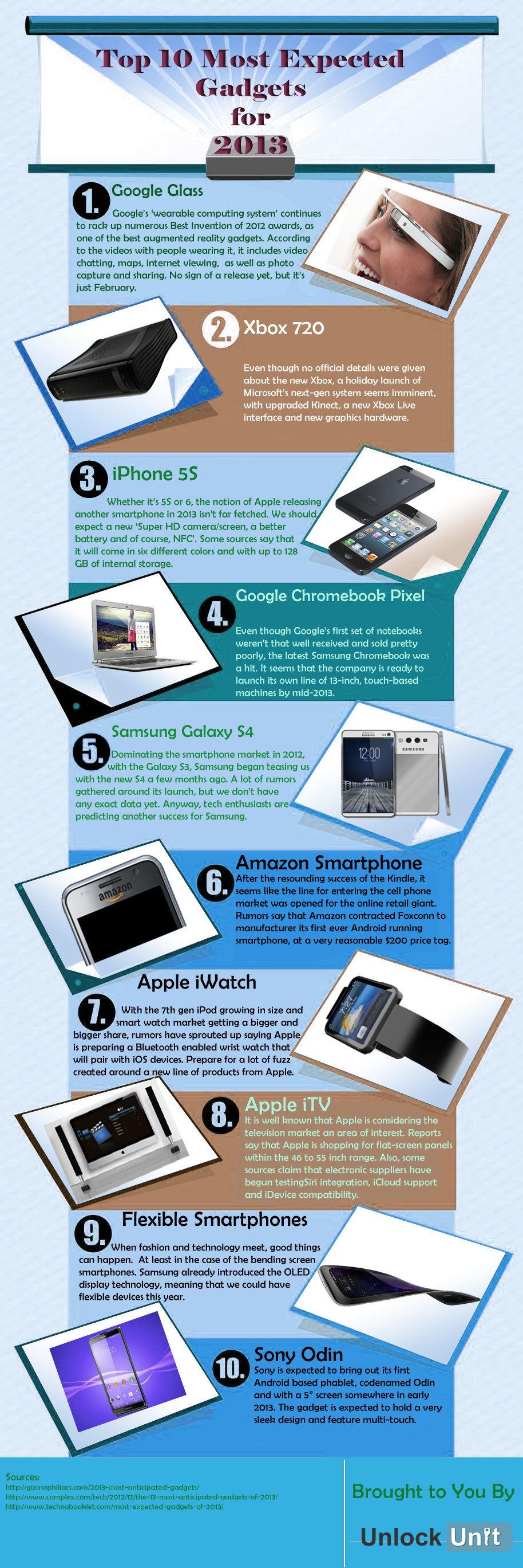 Top 10 Most Expected Gadgets for 2013 Infographic