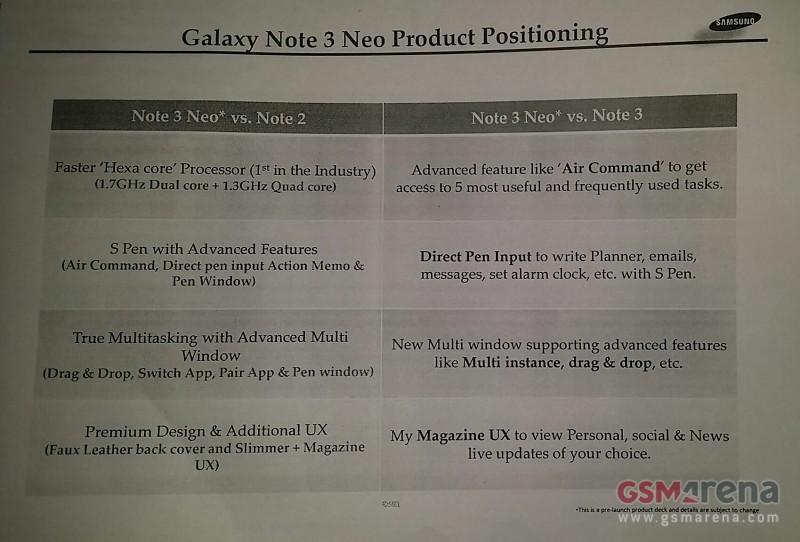 Samsung Galaxy Note 3 Neo specs