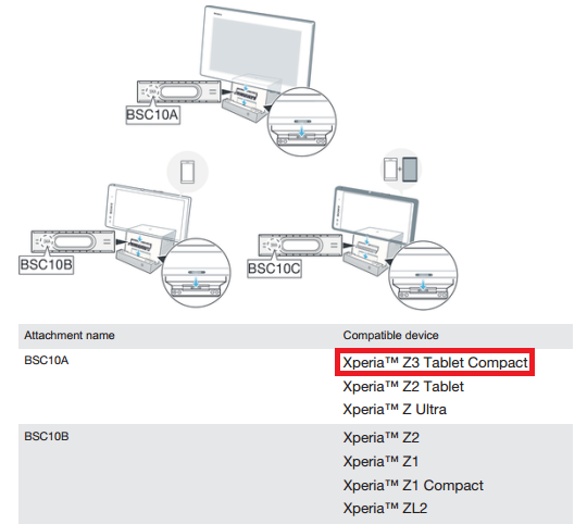 sony xperia z3 tablet compact leak
